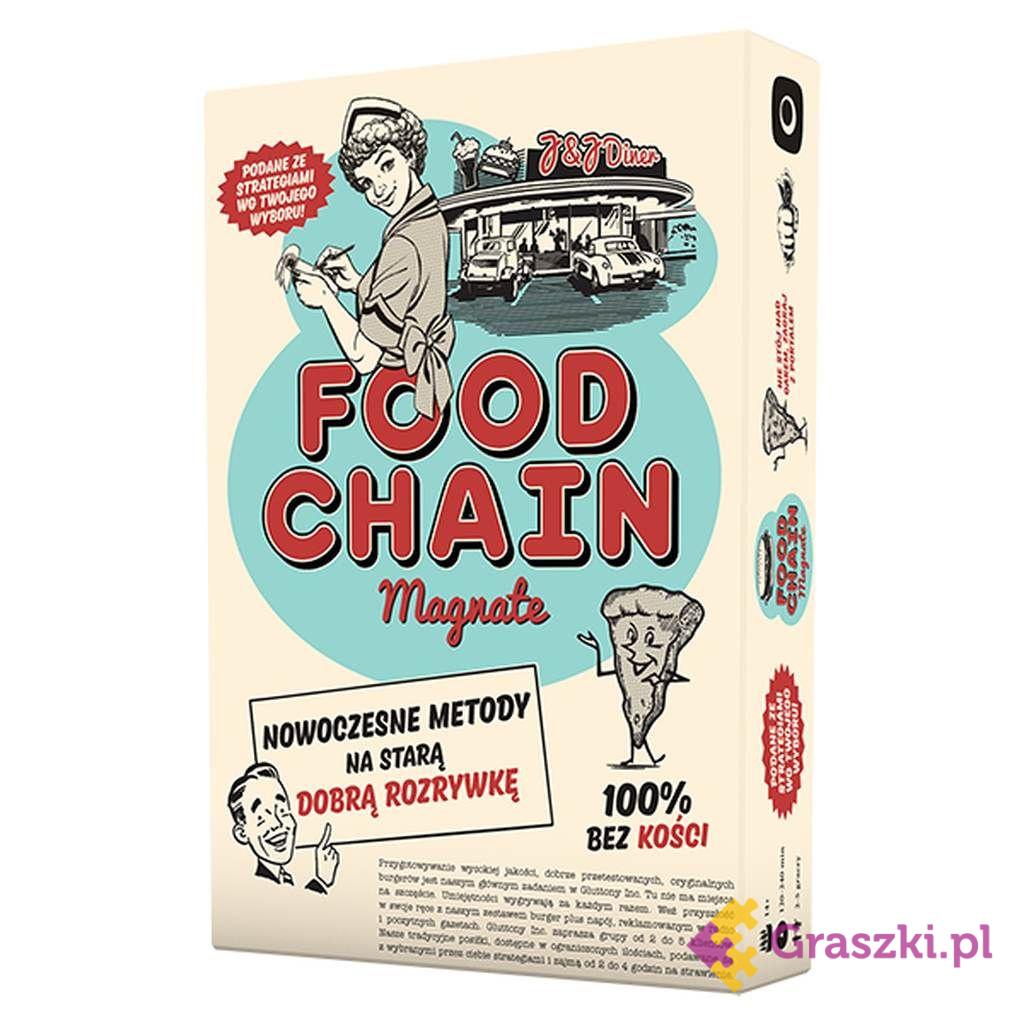 Przedsprzedaż Food Chain Magnate